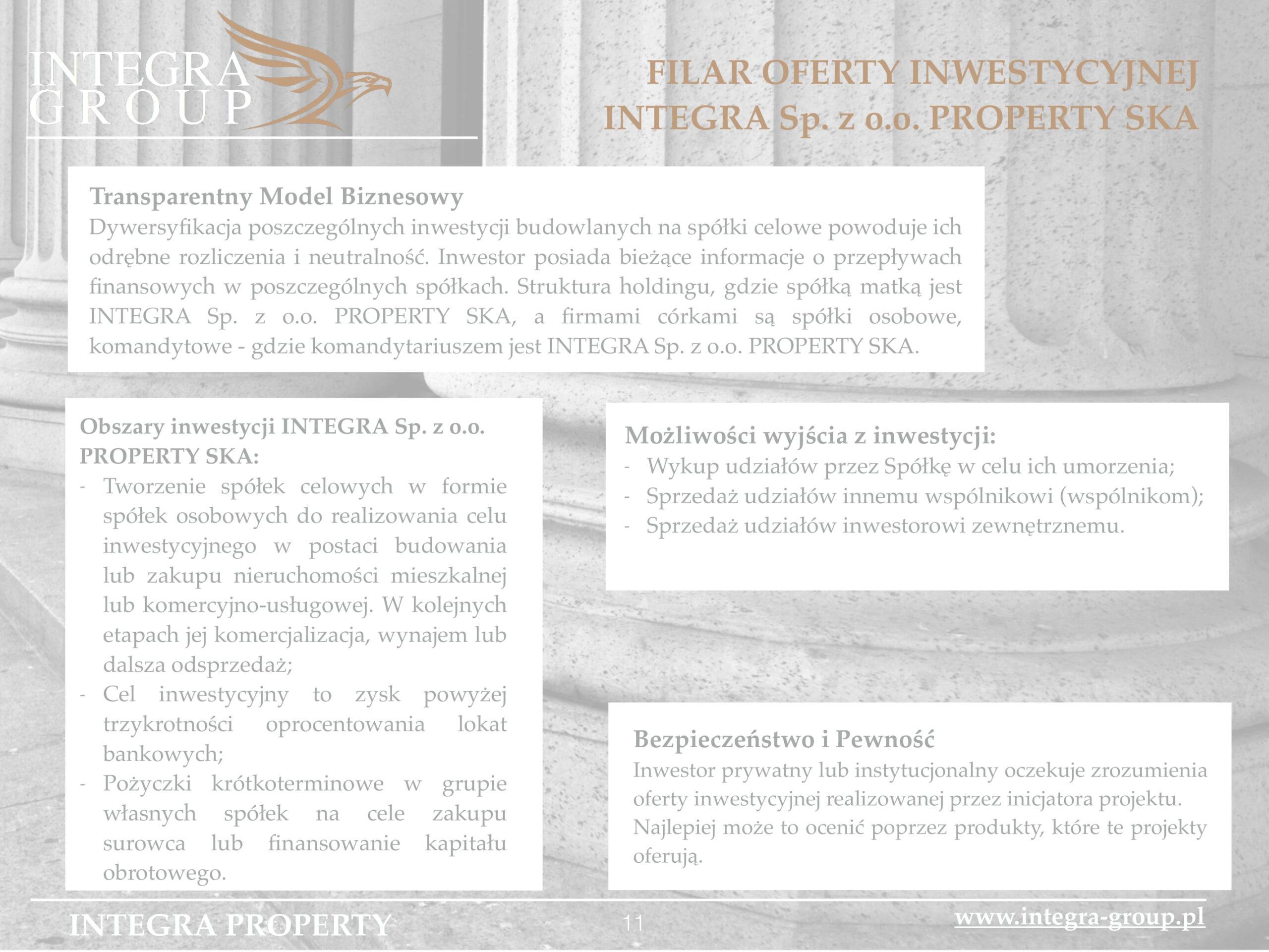 Obligacje Integra Group